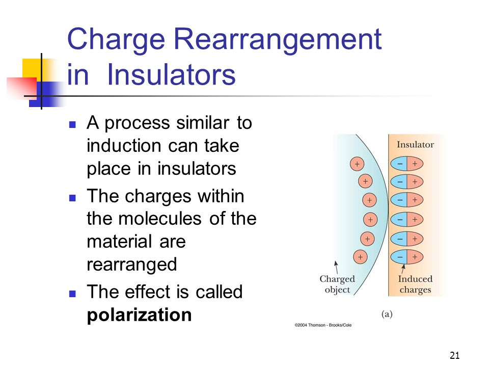 21 Charge Rearrangement in Insulators A process similar to induction can take place in insulators The charges within the molecules of the material are