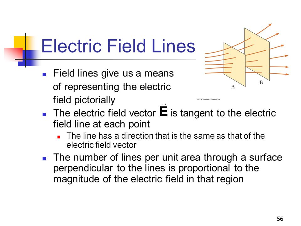 56 Electric Field Lines Field lines give us a means of representing the electric field pictorially The electric field vector is tangent to the electri
