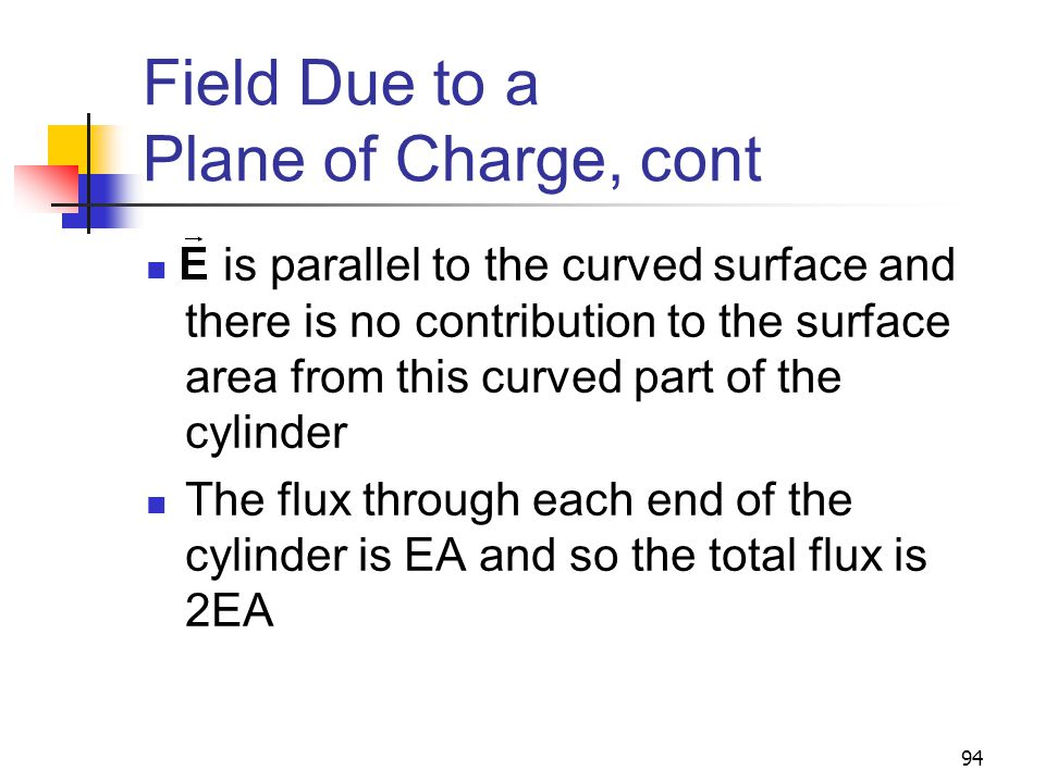 94 Field Due to a Plane of Charge, cont is parallel to the curved surface and there is no contribution to the surface area from this curved part of th