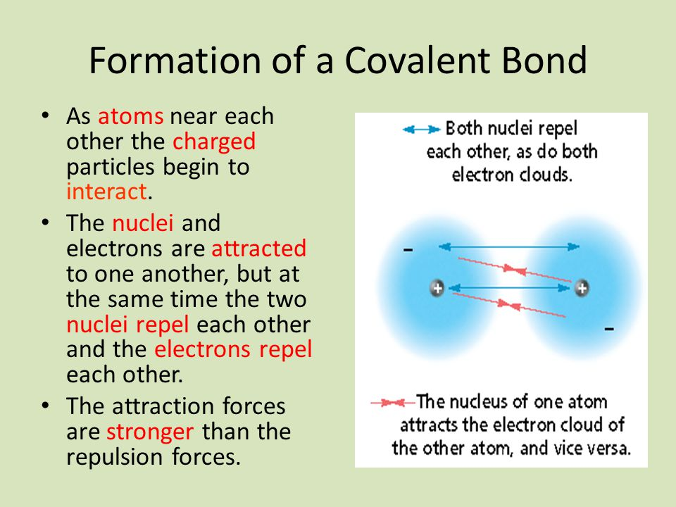 Formation of a Covalent Bond As atoms near each other the charged particles begin to interact. The nuclei and electrons are attracted to one another,