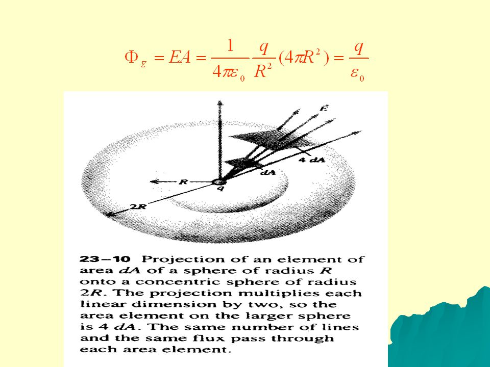23-4 Gauss's Law Gauss s law is an alternative to Coulomb s law for expressing the relationship between electric charge and electric field.