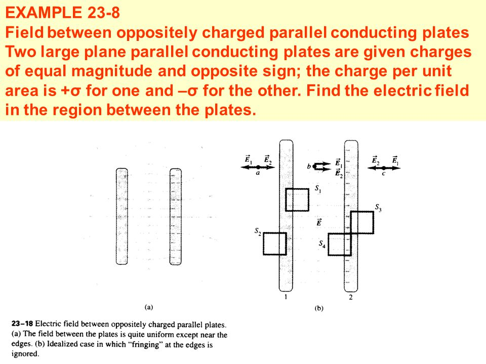 EXAMPLE 23-7 Field of an infinite plane sheet of charge Find the electric field caused by a thin, flat, infinite sheet on which there is a uniform positive charge per unit area σ.