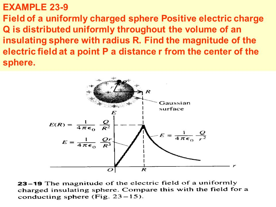 EXAMPLE 23-8 Field between oppositely charged parallel conducting plates Two large plane parallel conducting plates are given charges of equal magnitude and opposite sign; the charge per unit area is +σ for one and –σ for the other.