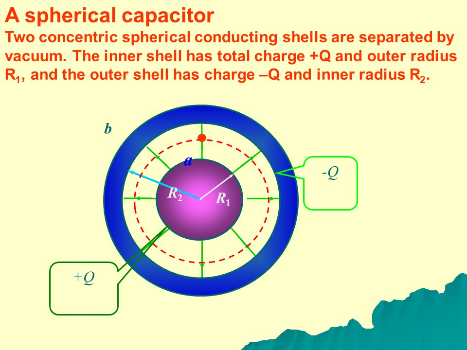 From this we see that the capacitance C of a parallel-plate capacitor in vacuum is (capacitance of a parallel-plate capacitor in vacuum). (25-2) The c