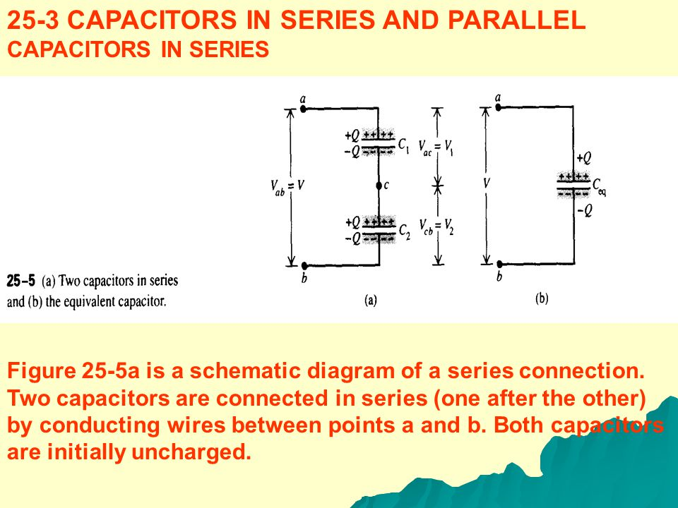 EXAMPLE 25-4 A cylindrical capacitor A long cylindrical conductor has a radius r a, and a linear charge density +λ. It is surrounded by a coaxial cyli