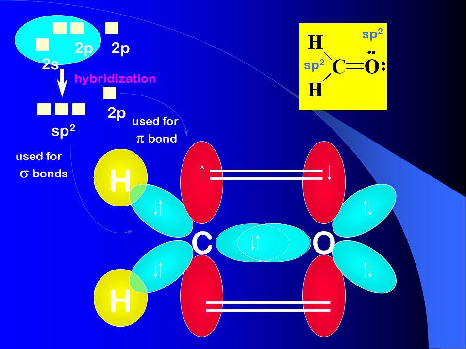 O C H HH H 2s 2p sp 3 hybrids hybridization sp 3 Metanol