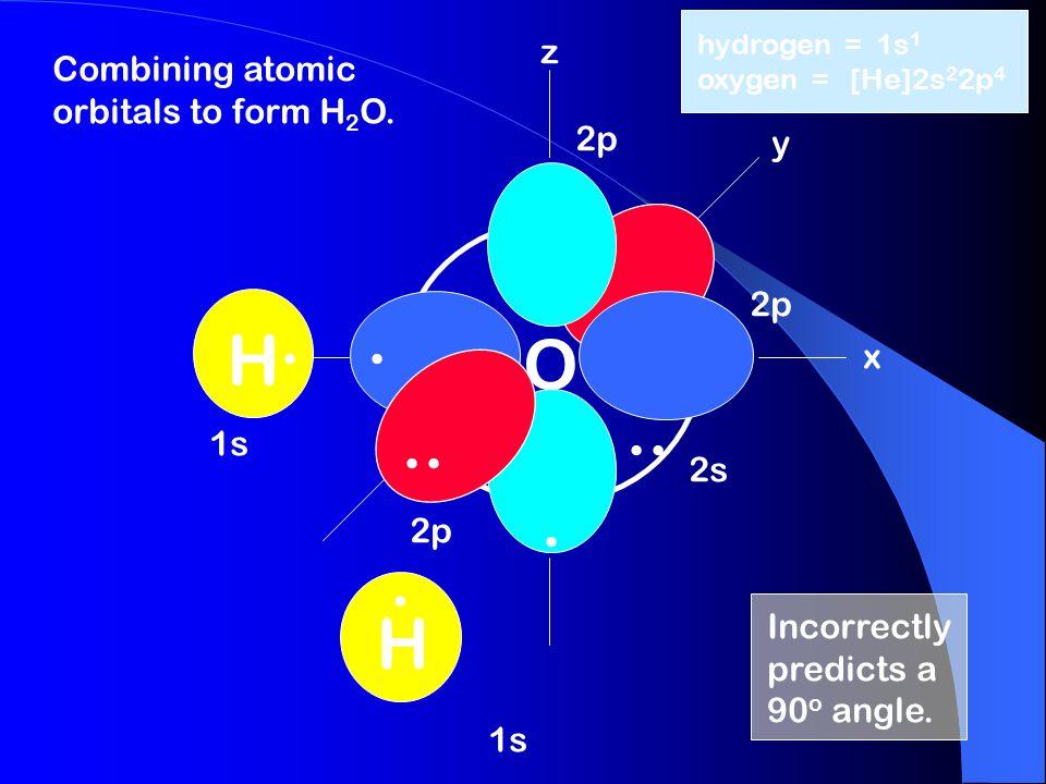 O y x z.... 2s 2p OXYGENORBITALS oxygen = [He]2s 2 2p 4 unpaired