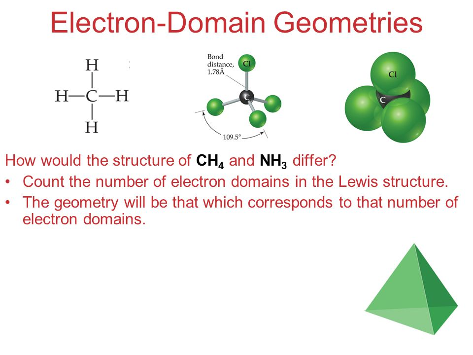 Molecular Geometries and Bonding Electron-Domain Geometries How would the structure of CH 4 and NH 3 differ.