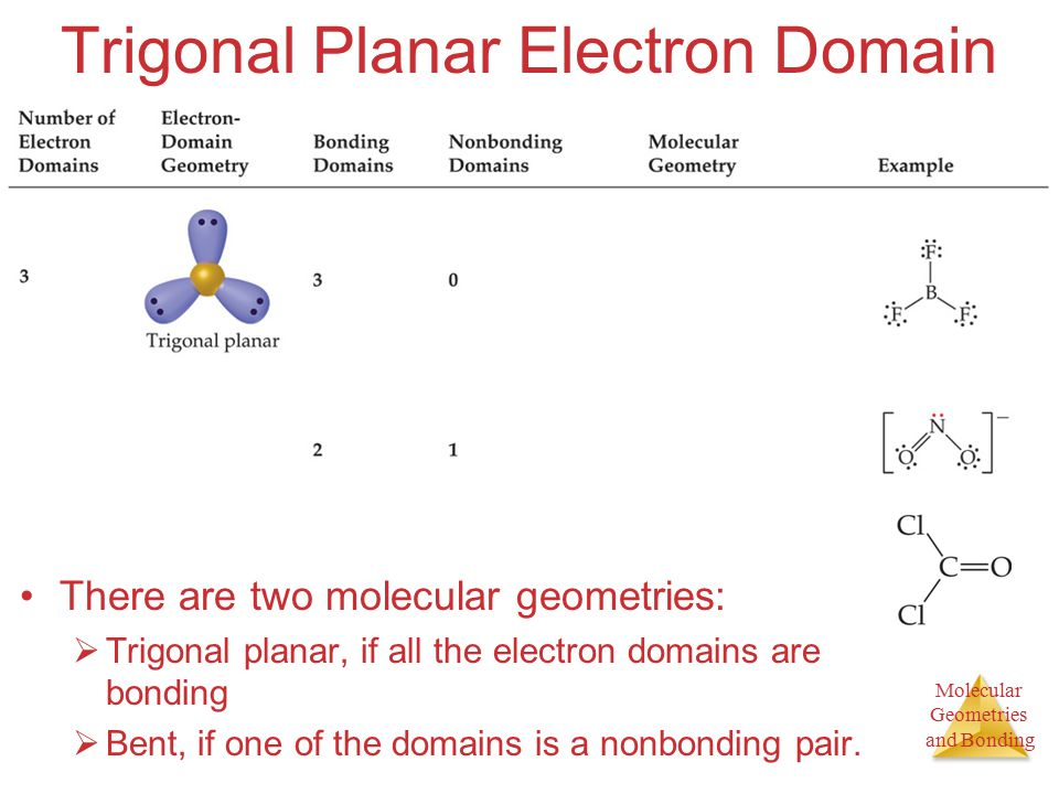 Molecular Geometries and Bonding Trigonal Planar Electron Domain There are two molecular geometries:  Trigonal planar, if all the electron domains are bonding  Bent, if one of the domains is a nonbonding pair.