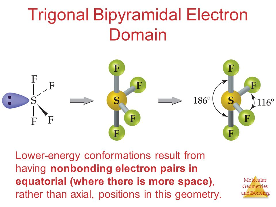 Molecular Geometries and Bonding Trigonal Bipyramidal Electron Domain Lower-energy conformations result from having nonbonding electron pairs in equatorial (where there is more space), rather than axial, positions in this geometry.