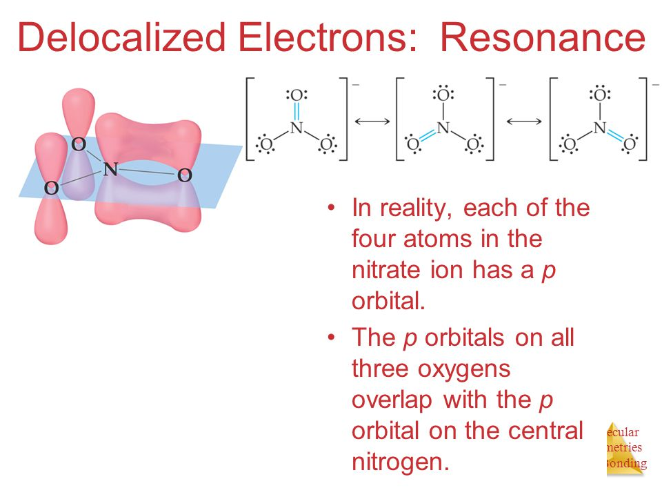Molecular Geometries and Bonding Delocalized Electrons: Resonance In reality, each of the four atoms in the nitrate ion has a p orbital.