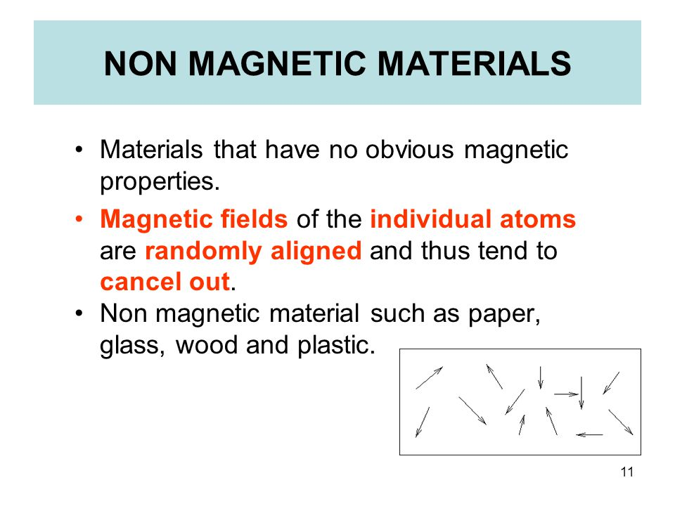 11 NON MAGNETIC MATERIALS Materials that have no obvious magnetic properties. Magnetic fields of the individual atoms are randomly aligned and thus te