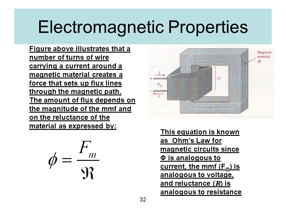 32 Electromagnetic Properties Figure above illustrates that a number of turns of wire carrying a current around a magnetic material creates a force th