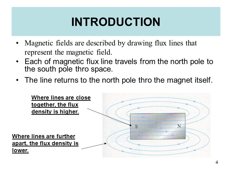 25 ELECTROMAGNETISM Right Hand Rule To find the direction of the magnetic field.