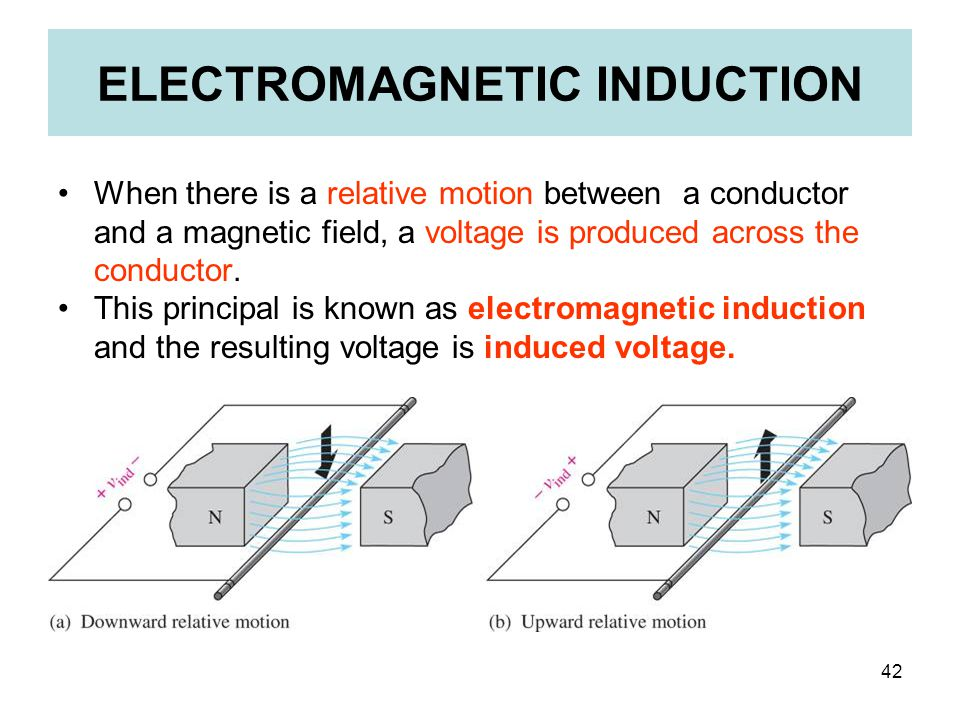 42 ELECTROMAGNETIC INDUCTION When there is a relative motion between a conductor and a magnetic field, a voltage is produced across the conductor. Thi