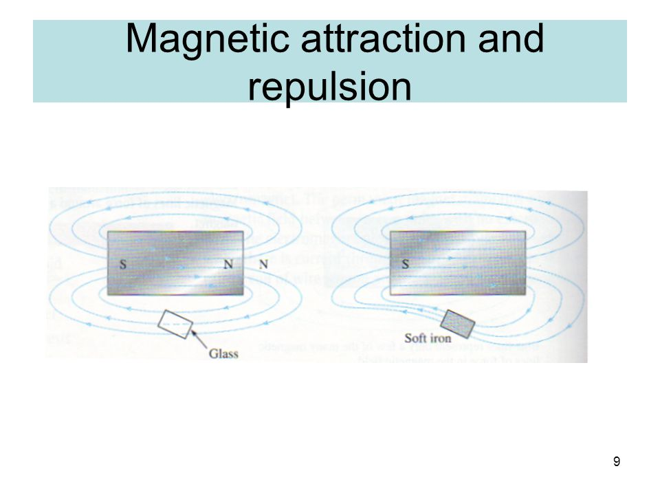 Magnetic attraction and repulsion 9