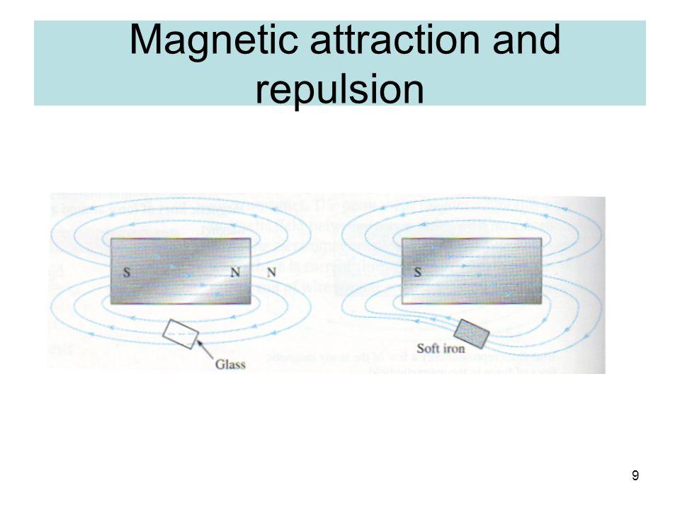 20 MAGNETIC UNITS 1.