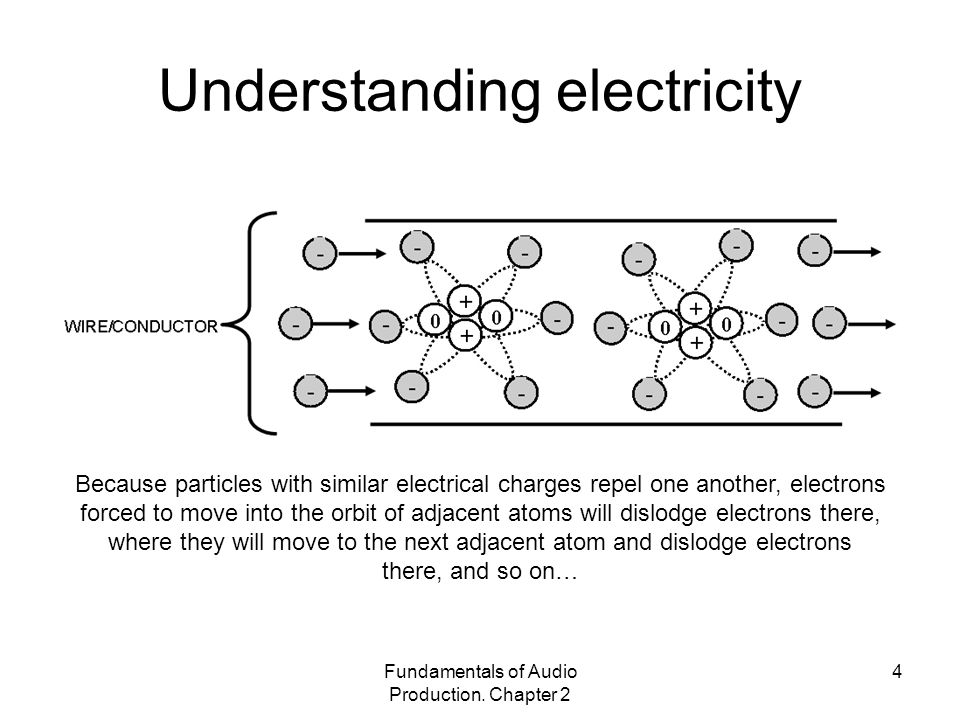 Fundamentals of Audio Production. Chapter 2 4 Understanding electricity Because particles with similar electrical charges repel one another, electrons