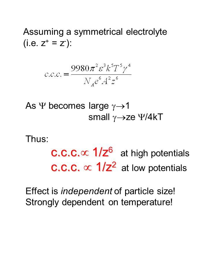 Assuming a symmetrical electrolyte (i.e.