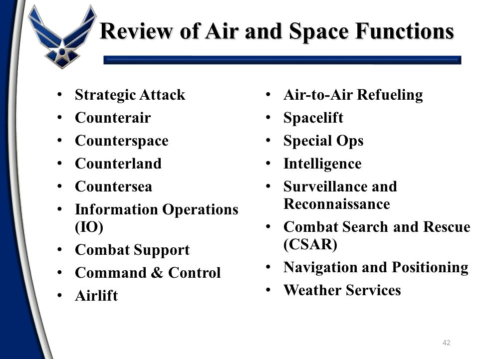 Strategic Attack Counterair Counterspace Counterland Countersea Information Operations (IO) Combat Support Command & Control Airlift Air-to-Air Refuel
