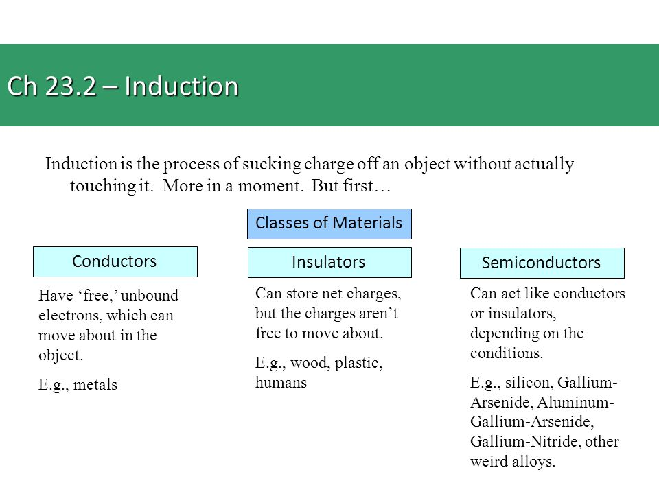 Ch 23.2 – Induction Induction is the process of sucking charge off an object without actually touching it. More in a moment. But first… Classes of Mat