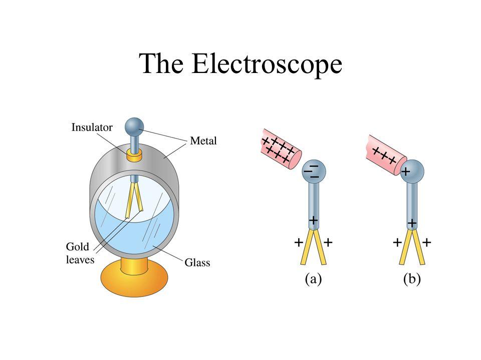 The Electroscope