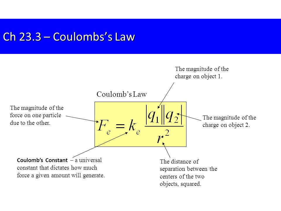 Ch 23.3 – Coulombs's Law Coulomb's Law The magnitude of the force on one particle due to the other.