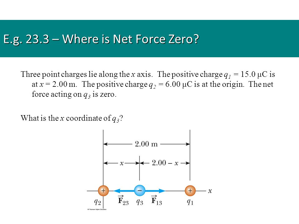 E.g.23.3 – Where is Net Force Zero. Three point charges lie along the x axis.