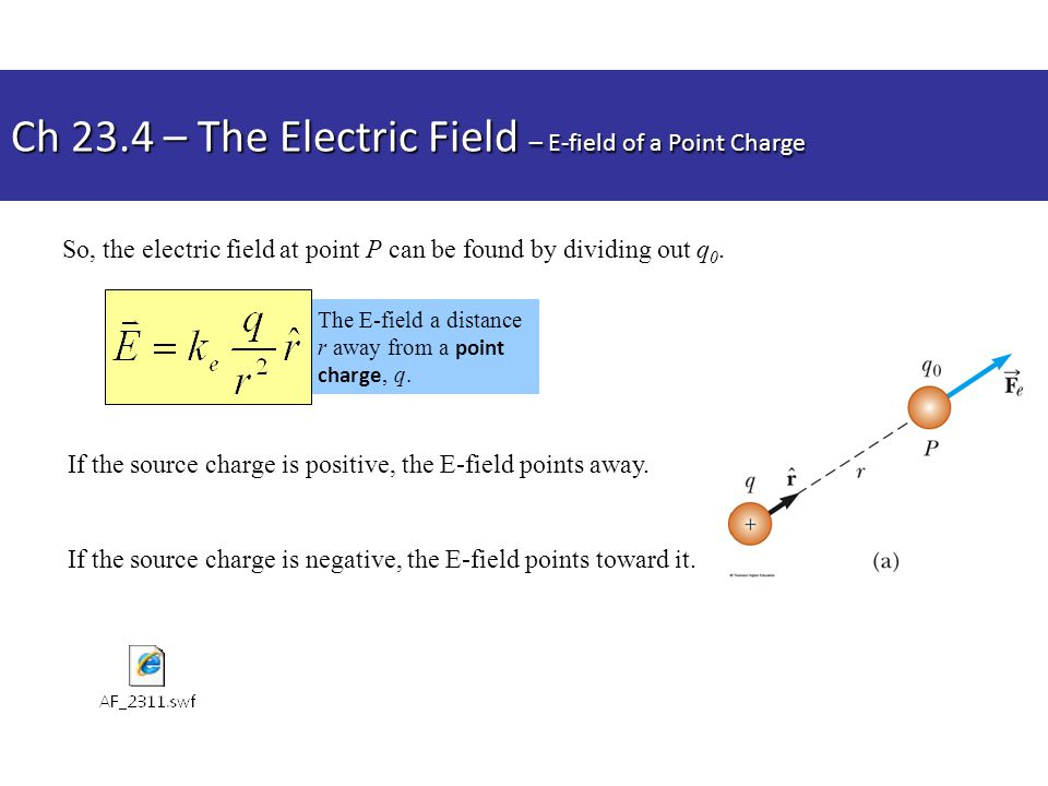 So, the electric field at point P can be found by dividing out q 0. Ch 23.4 – The Electric Field – E-field of a Point Charge The E-field a distance r