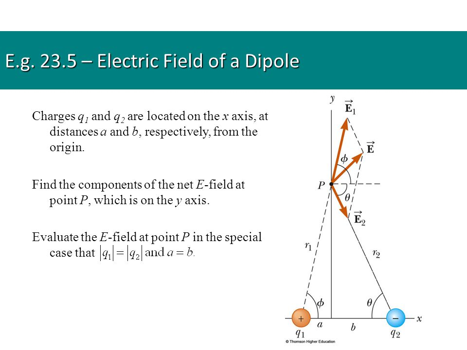Charges q 1 and q 2 are located on the x axis, at distances a and b, respectively, from the origin. Find the components of the net E-field at point P,