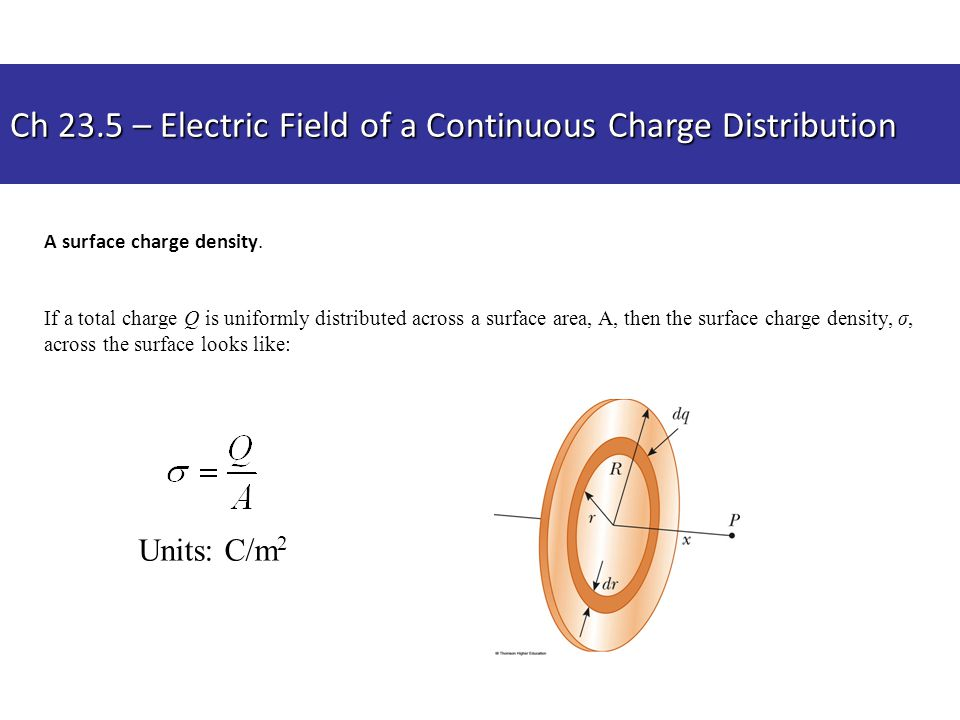 Ch 23.5 – Electric Field of a Continuous Charge Distribution A surface charge density.