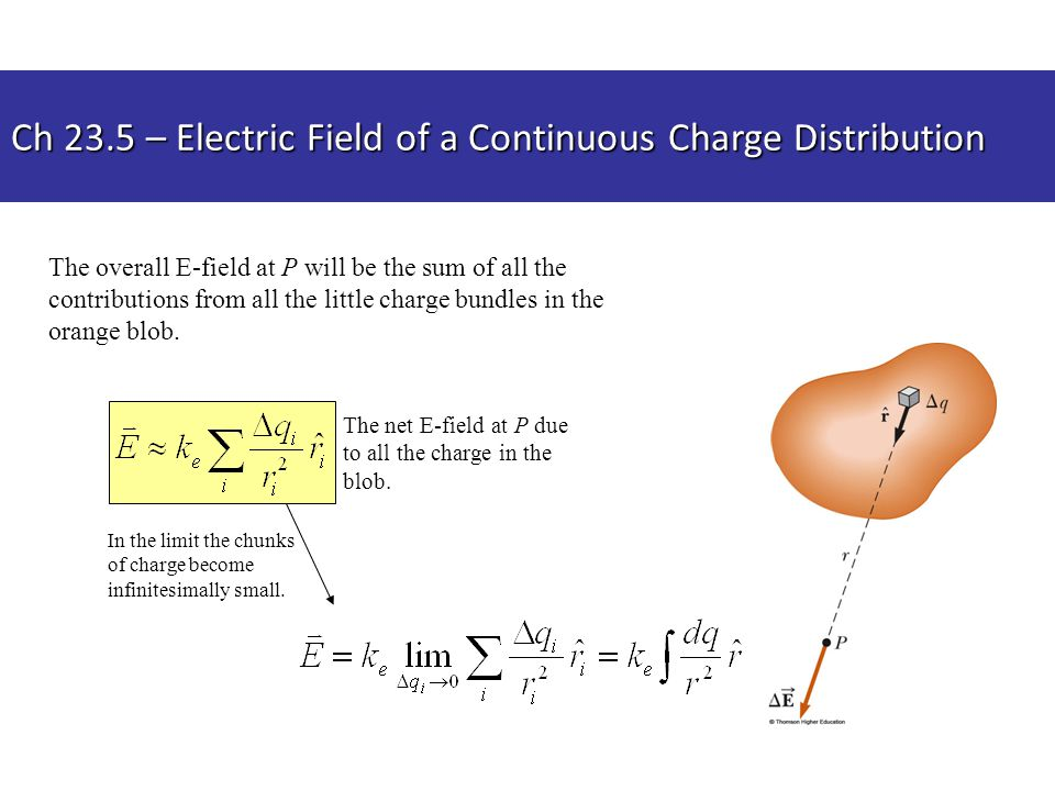 Ch 23.5 – Electric Field of a Continuous Charge Distribution The overall E-field at P will be the sum of all the contributions from all the little charge bundles in the orange blob.