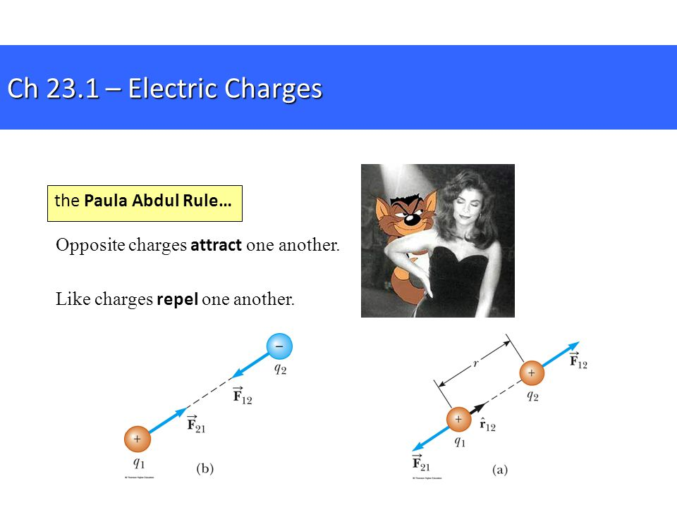 Ch 23.1 – Electric Charges the Paula Abdul Rule… Opposite charges attract one another.