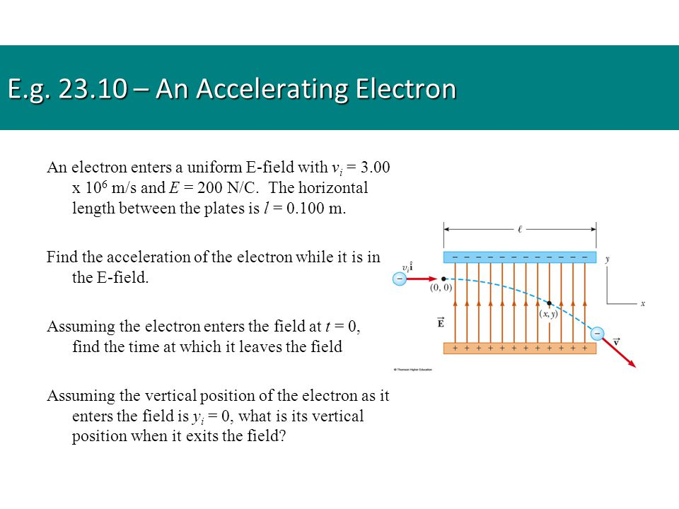 An electron enters a uniform E-field with v i = 3.00 x 10 6 m/s and E = 200 N/C. The horizontal length between the plates is l = 0.100 m. Find the acc