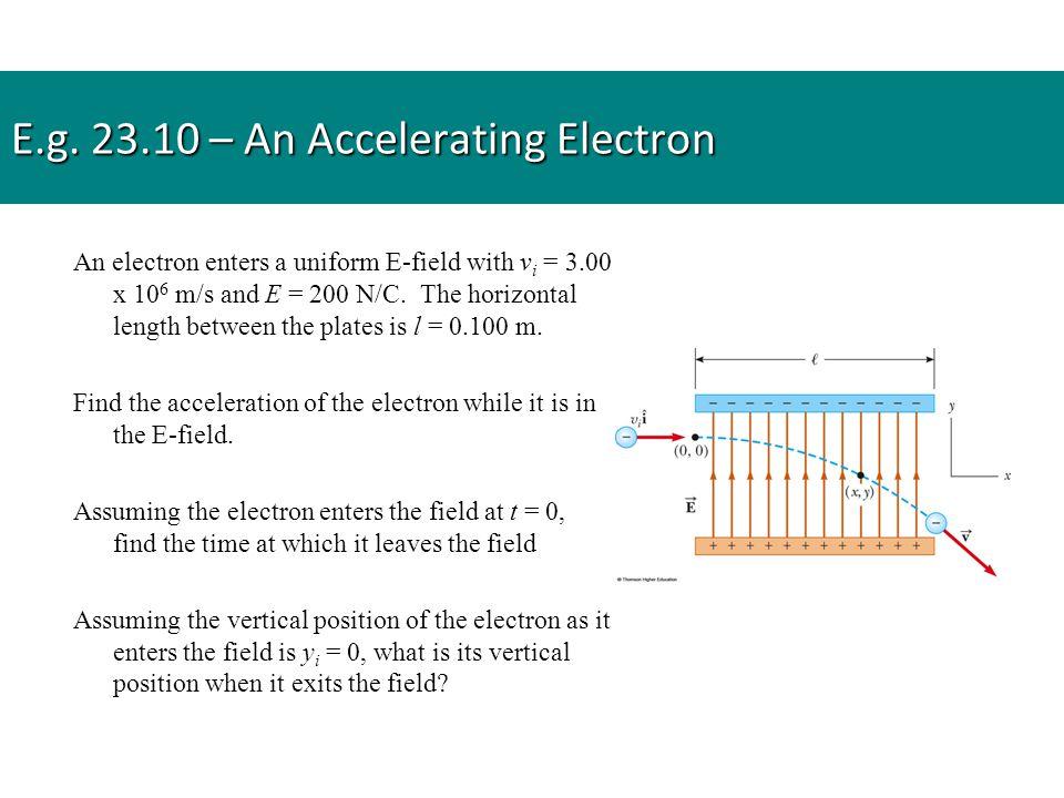An electron enters a uniform E-field with v i = 3.00 x 10 6 m/s and E = 200 N/C.