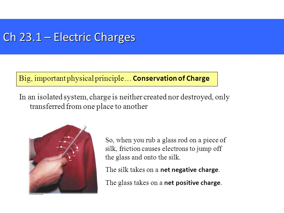 Ch 23.1 – Electric Charges In an isolated system, charge is neither created nor destroyed, only transferred from one place to another Big, important physical principle… Conservation of Charge So, when you rub a glass rod on a piece of silk, friction causes electrons to jump off the glass and onto the silk.