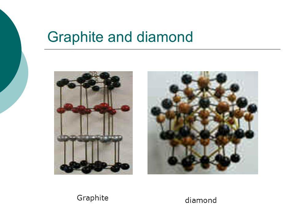 Graphite and diamond Graphite diamond