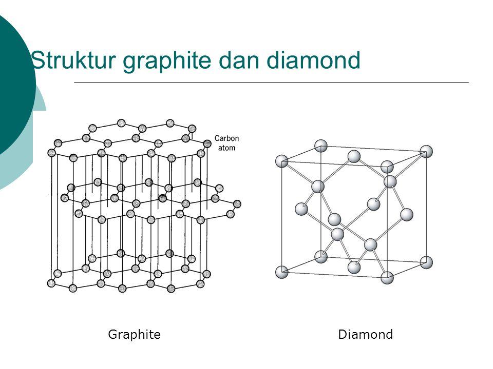 Struktur graphite dan diamond GraphiteDiamond