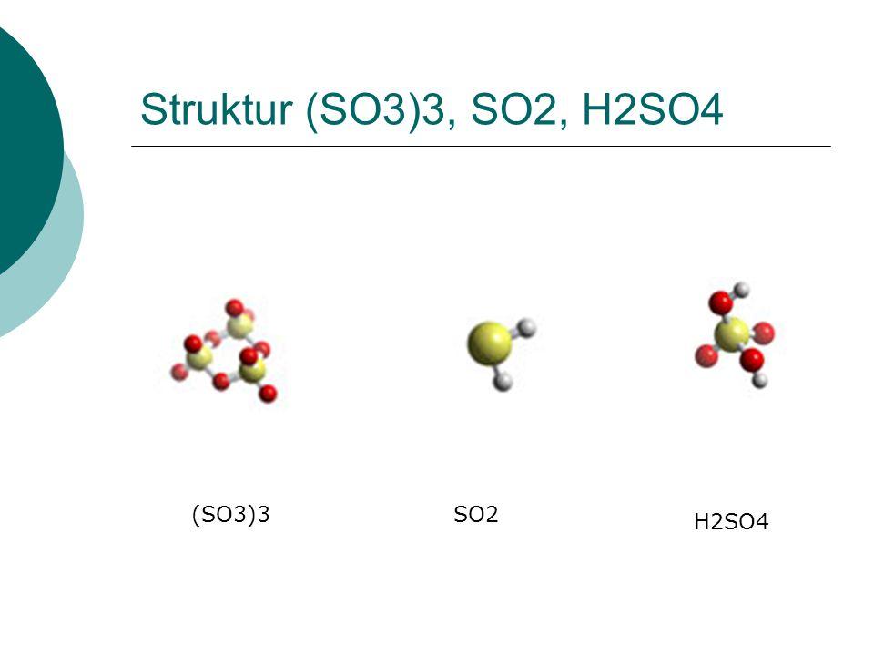Struktur (SO3)3, SO2, H2SO4 SO2(SO3)3 H2SO4