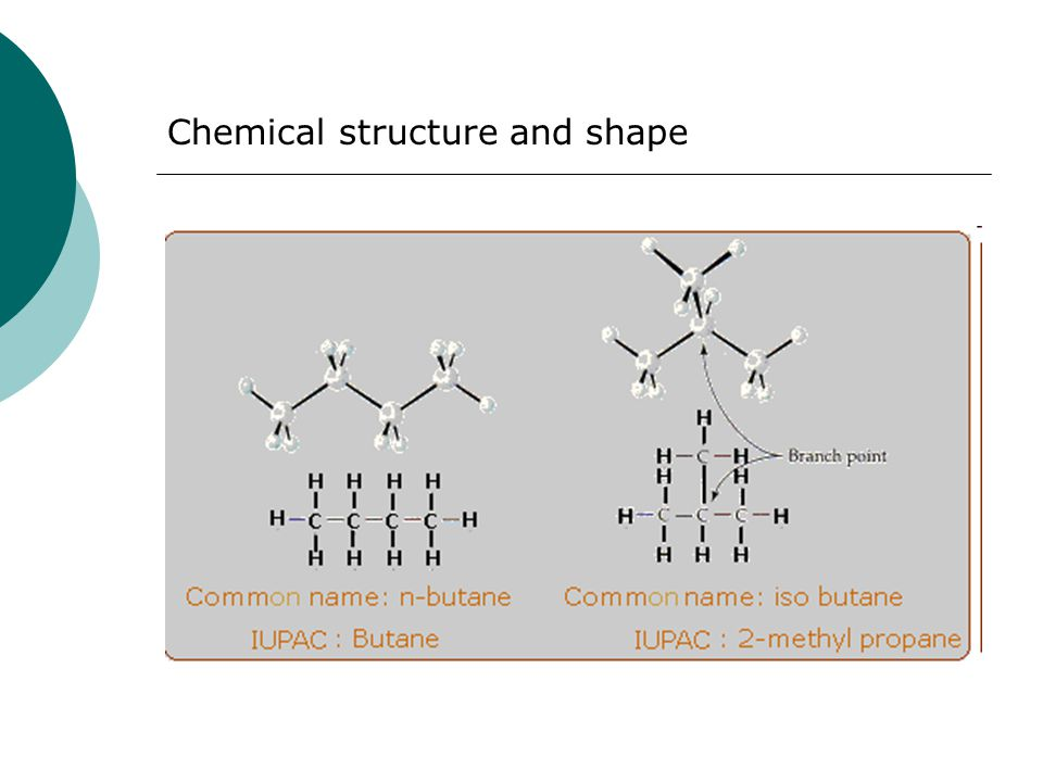 Chemical structure and shape
