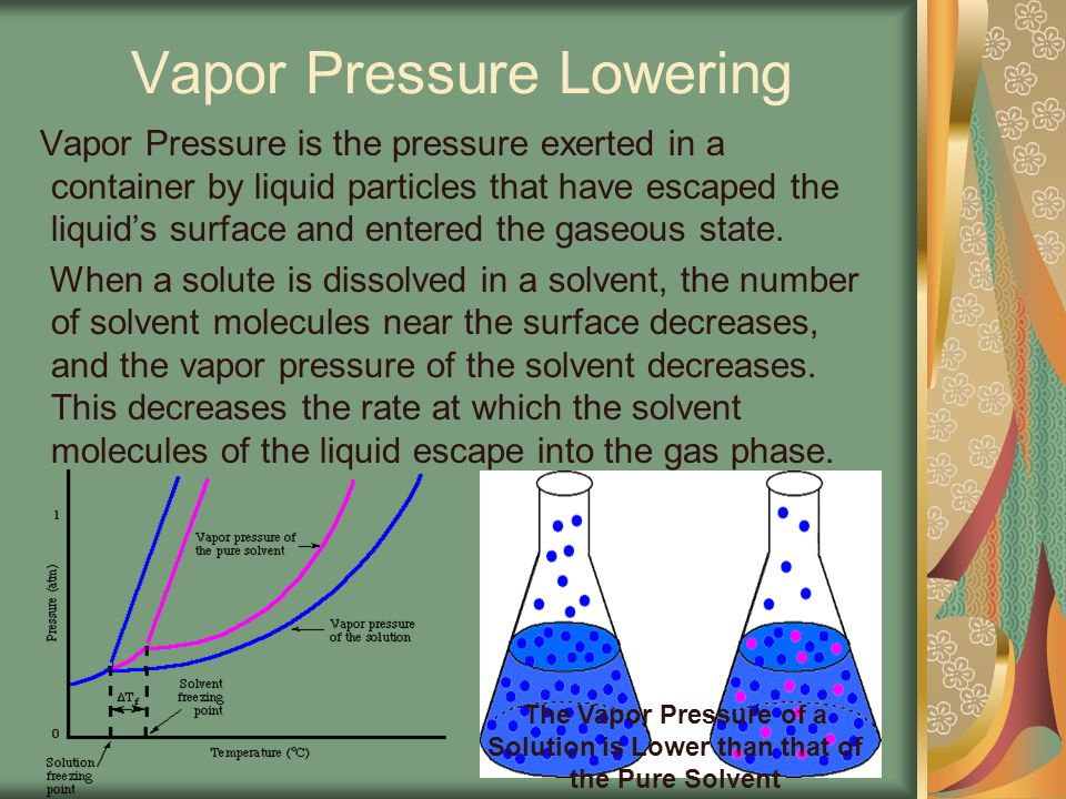 Vapor Pressure Lowering Vapor Pressure is the pressure exerted in a container by liquid particles that have escaped the liquid's surface and entered t