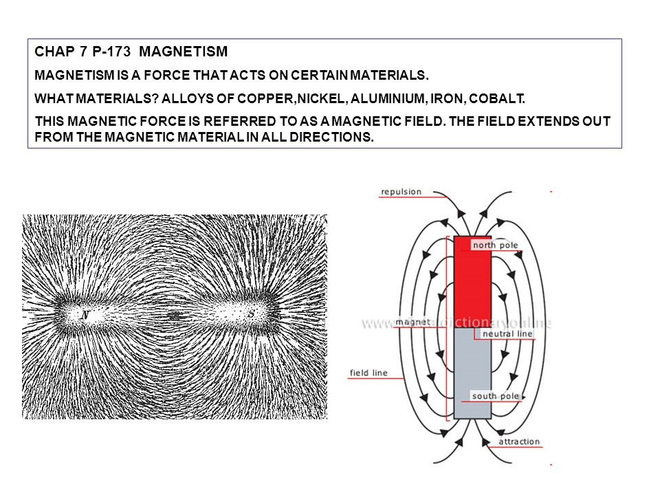 CHAP 7 P-173 MAGNETISM MAGNETISM IS A FORCE THAT ACTS ON CERTAIN MATERIALS. WHAT MATERIALS? ALLOYS OF COPPER,NICKEL, ALUMINIUM, IRON, COBALT. THIS MAG
