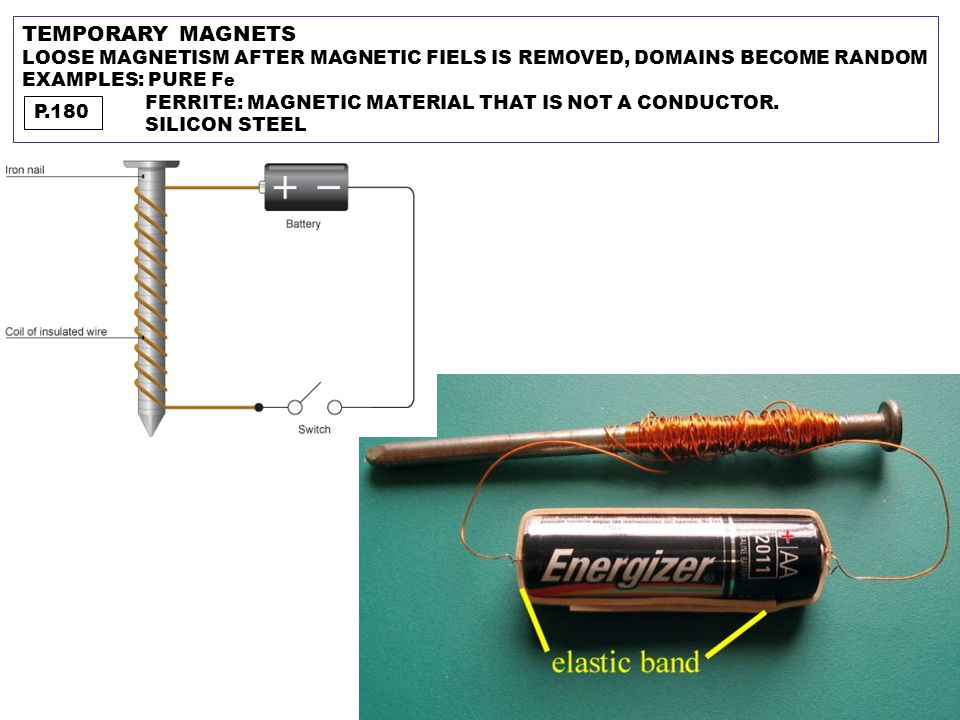 TEMPORARY MAGNETS LOOSE MAGNETISM AFTER MAGNETIC FIELS IS REMOVED, DOMAINS BECOME RANDOM EXAMPLES: PURE F e FERRITE: MAGNETIC MATERIAL THAT IS NOT A CONDUCTOR.