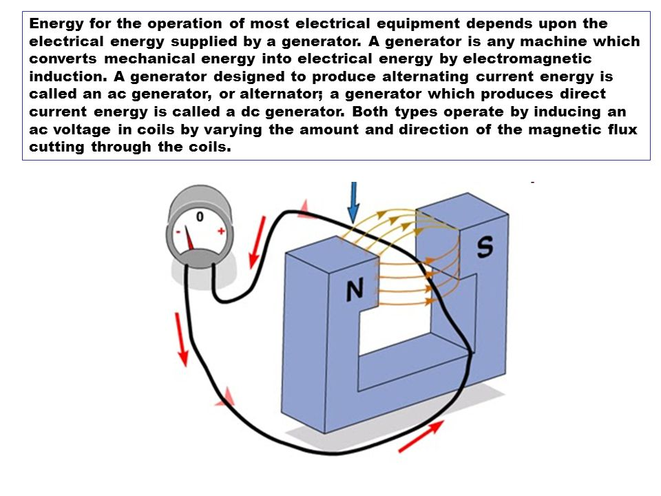 Energy for the operation of most electrical equipment depends upon the electrical energy supplied by a generator.