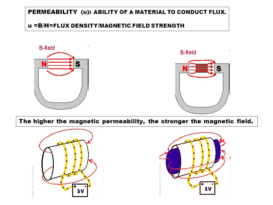 PERMEABILITY (u): ABILITY OF A MATERIAL TO CONDUCT FLUX. u =B/H= FLUX DENSITY/MAGNETIC FIELD STRENGTH The higher the magnetic permeability, the strong