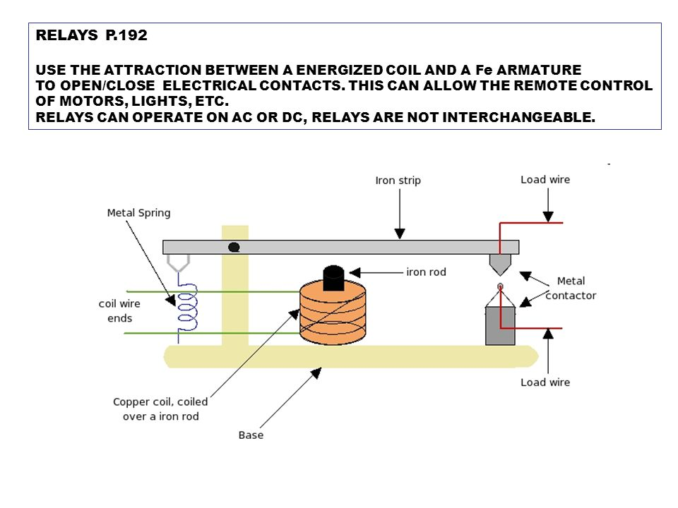 USE THE ATTRACTION BETWEEN A ENERGIZED COIL AND A Fe ARMATURE TO OPEN/CLOSE ELECTRICAL CONTACTS. THIS CAN ALLOW THE REMOTE CONTROL OF MOTORS, LIGHTS,