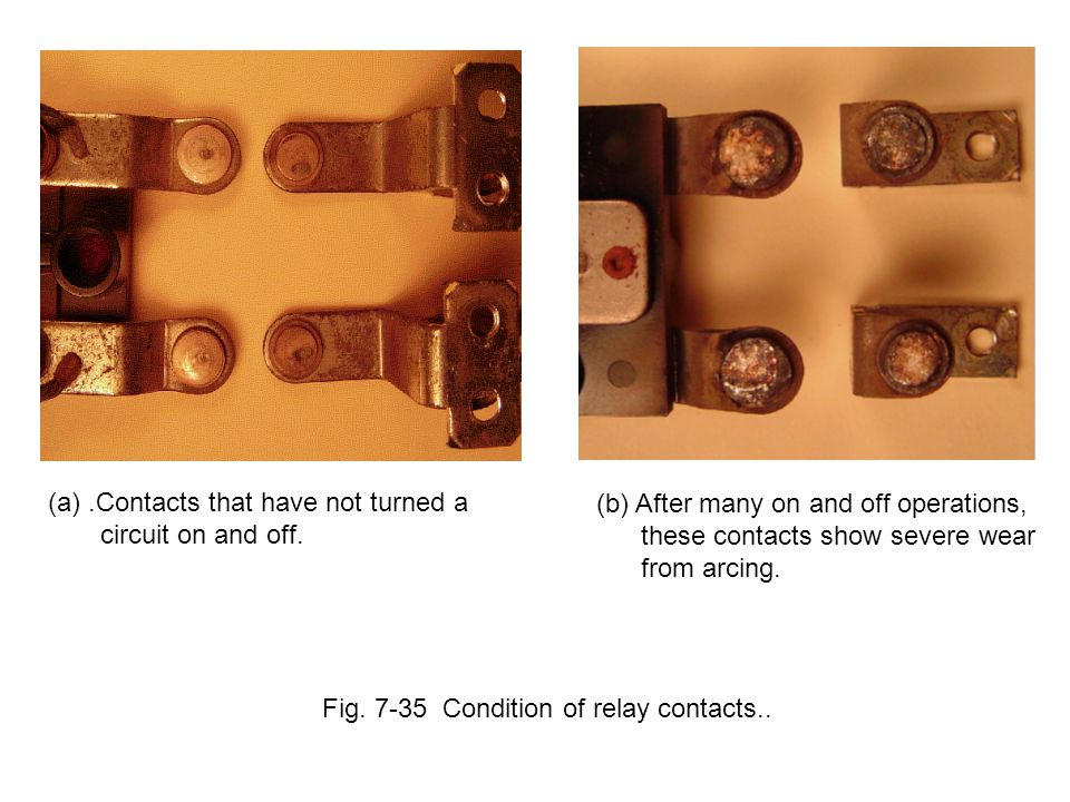 (a).Contacts that have not turned a circuit on and off. (b) After many on and off operations, these contacts show severe wear from arcing. Fig. 7-35 C
