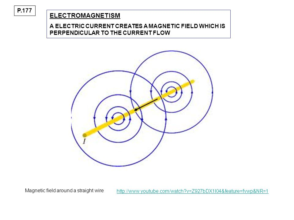 ELECTROMAGNETISM A ELECTRIC CURRENT CREATES A MAGNETIC FIELD WHICH IS PERPENDICULAR TO THE CURRENT FLOW P.177 Magnetic field around a straight wire http://www.youtube.com/watch v=Z927bDX1l04&feature=fvwp&NR=1