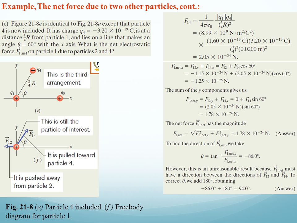 Example, The net force due to two other particles, cont.: Fig.