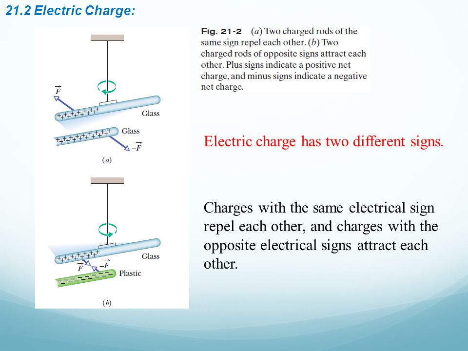 21.2 Electric Charge: Charges with the same electrical sign repel each other, and charges with the opposite electrical signs attract each other.